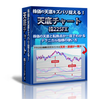天底チャート 株225FX