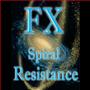 FX Spiral Resistance
