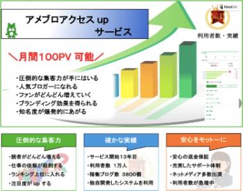 アメブロアクセスupサービス(月間15万アクセスプラン)